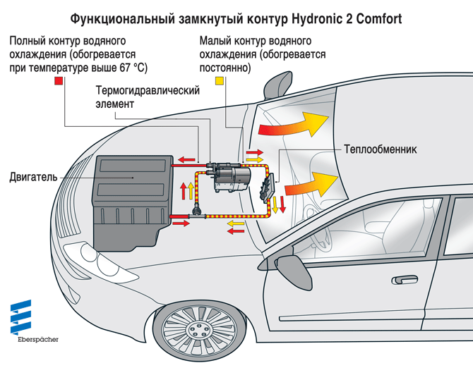 Graphic-H2C-Functional-Cycle-RU.png